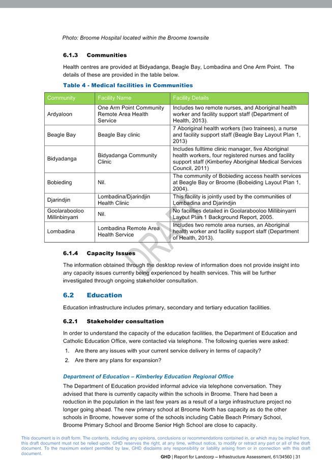 Agenda of Economic Development Advisory Committee - 16 September 2016