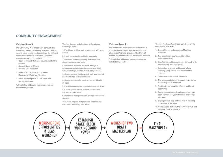 Agenda of Ordinary Meeting - 29 June 2017